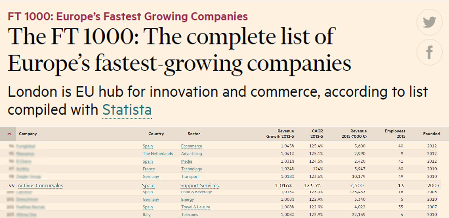 ranking FT 1000 Europe´s fastest Growing Companies